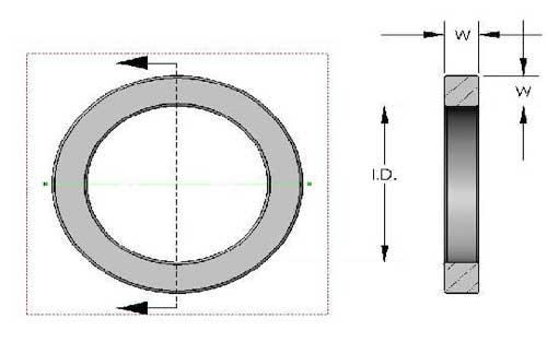 Square Ring Cross Section Dimensions