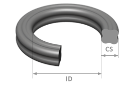 x-ring ring standard sizing charts